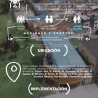 Imagen de apoyo de  Infografía del fotomapping: mapeo comunitario del barrio Los Laches.