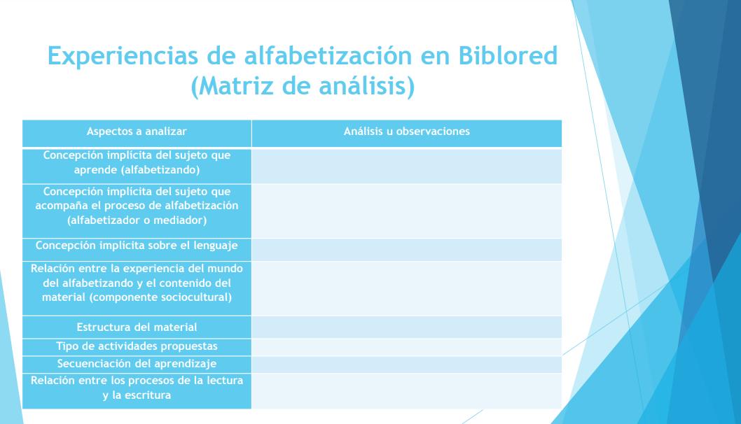 Imagen de apoyo de  Matriz de análisis de procesos de alfabetización en BibloRed