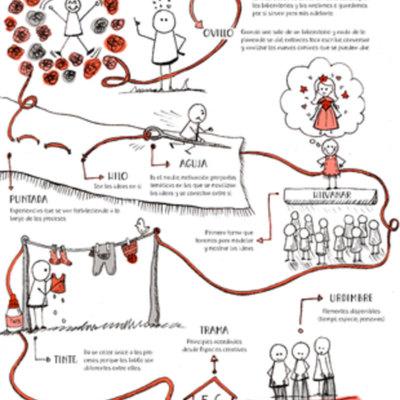 Infografía---Rojo.jpg