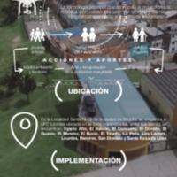 Infografía del fotomapping: mapeo comunitario del barrio Los Laches.